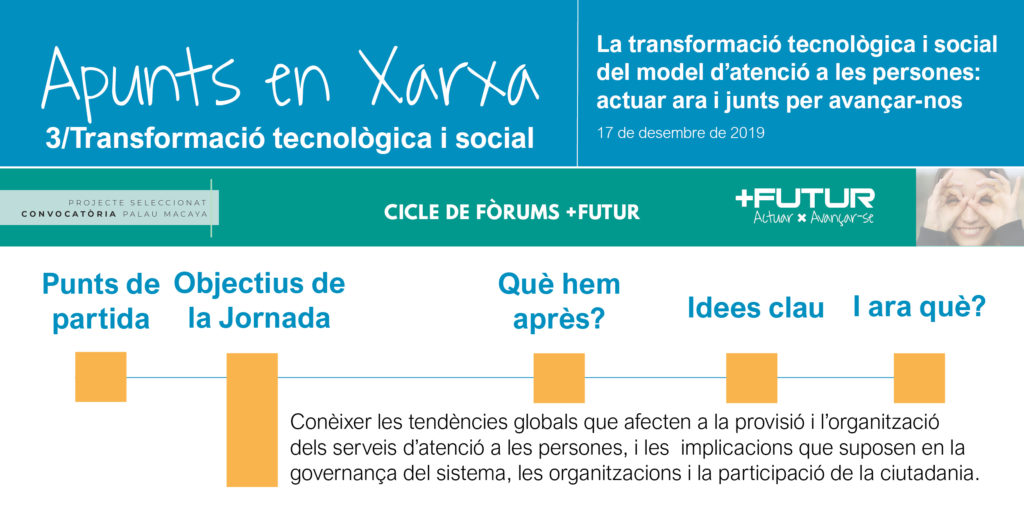 Apunts en Xarxa Banner Josep Figueras