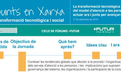 Transformació tecnològica i social. Sessió Forum +FUTUR