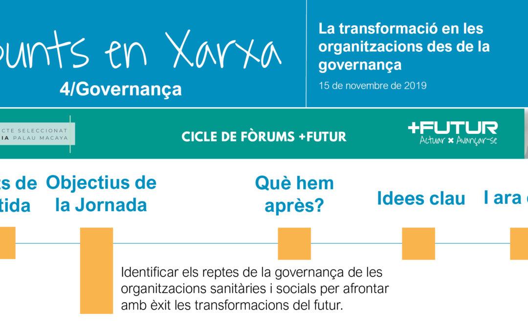 La transformació en les organitzacions des de la governança. Sessió Forum +FUTUR